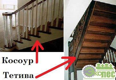 Купить деревянные поручни для лестниц на заказ — цены
